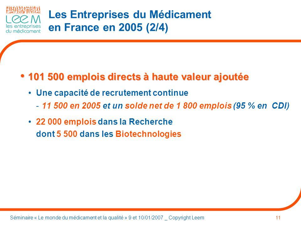 Séminaire « Le monde du médicament et la qualité » 9 et 10/01/2007 _ Copyright Leem11 Les Entreprises du Médicament en France en 2005 (2/4) 101 500 emplois directs à haute valeur ajoutée 101 500 emplois directs à haute valeur ajoutée Une capacité de recrutement continue -11 500 en 2005 et un solde net de 1 800 emplois (95 % en CDI) 22 000 emplois dans la Recherche dont 5 500 dans les Biotechnologies