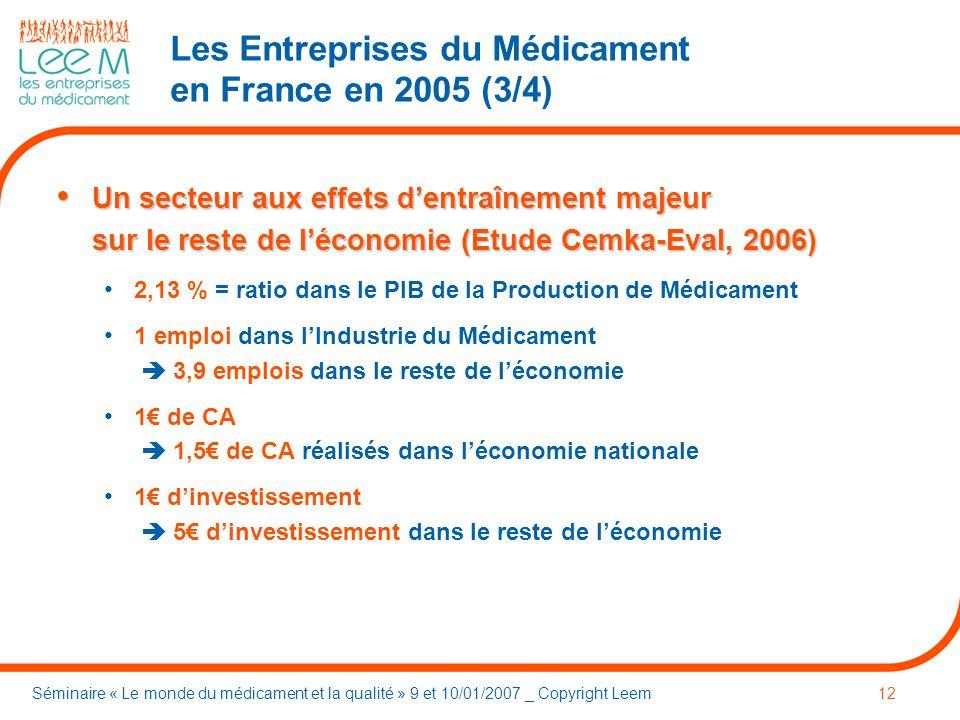 Séminaire « Le monde du médicament et la qualité » 9 et 10/01/2007 _ Copyright Leem12 Les Entreprises du Médicament en France en 2005 (3/4) Un secteur aux effets dentraînement majeur sur le reste de léconomie (Etude Cemka-Eval, 2006) Un secteur aux effets dentraînement majeur sur le reste de léconomie (Etude Cemka-Eval, 2006) 2,13 % = ratio dans le PIB de la Production de Médicament 1 emploi dans lIndustrie du Médicament 3,9 emplois dans le reste de léconomie 1 de CA 1,5 de CA réalisés dans léconomie nationale 1 dinvestissement 5 dinvestissement dans le reste de léconomie