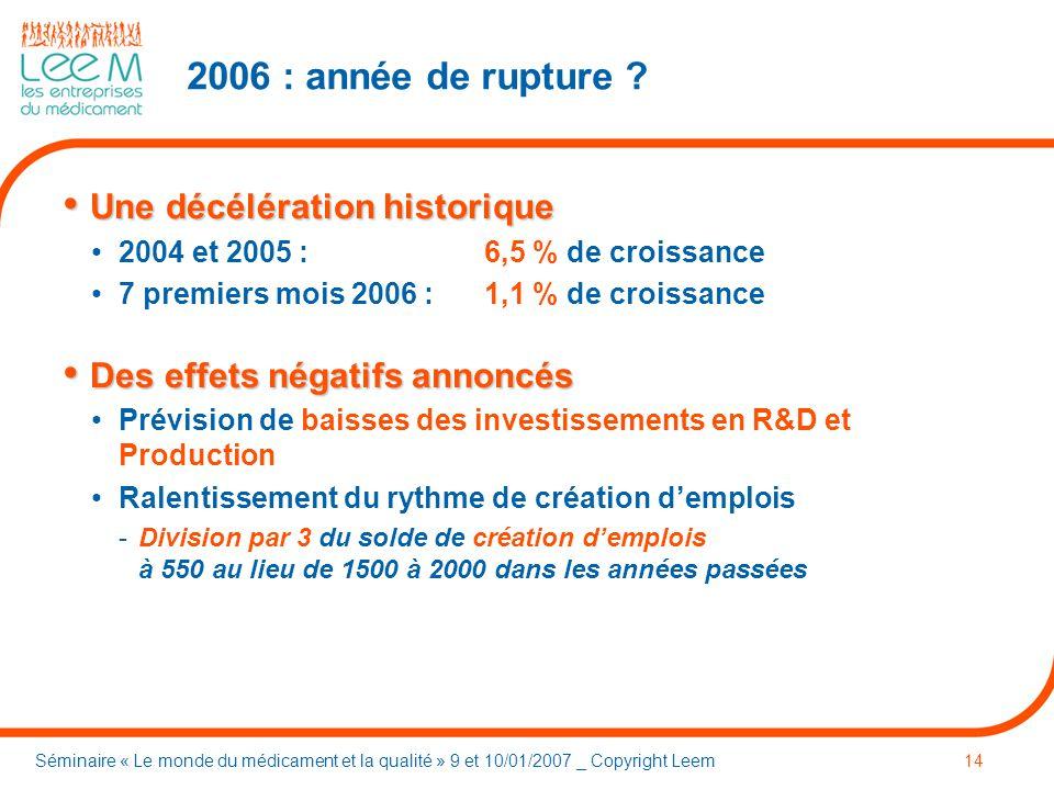 Séminaire « Le monde du médicament et la qualité » 9 et 10/01/2007 _ Copyright Leem14 2006 : année de rupture .