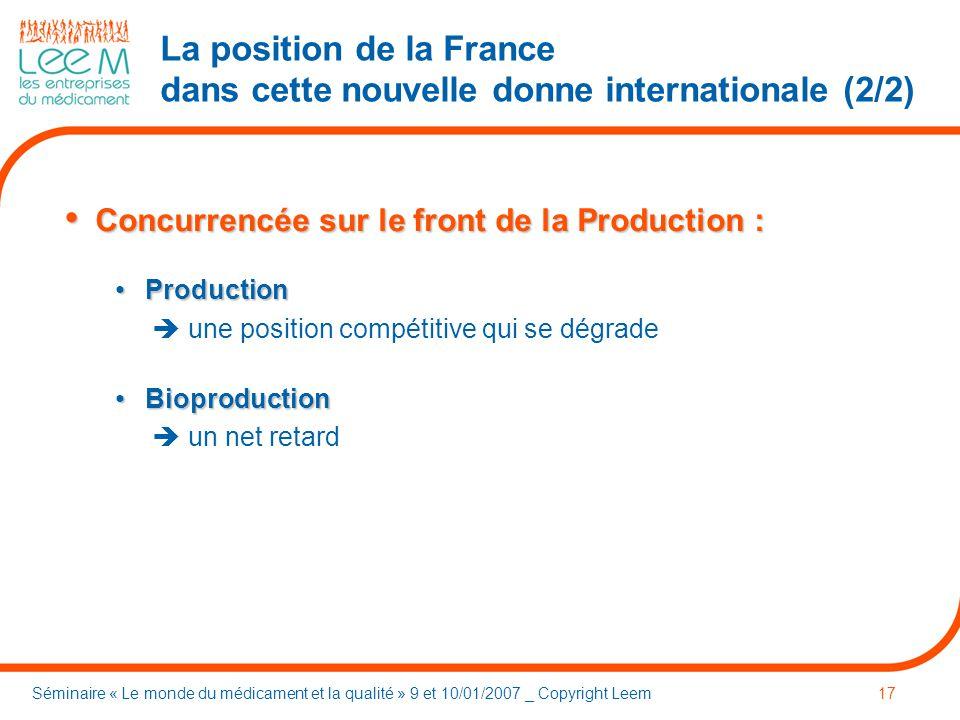 Séminaire « Le monde du médicament et la qualité » 9 et 10/01/2007 _ Copyright Leem17 La position de la France dans cette nouvelle donne internationale (2/2) Concurrencée sur le front de la Production : Concurrencée sur le front de la Production : Production Production une position compétitive qui se dégrade Bioproduction Bioproduction un net retard
