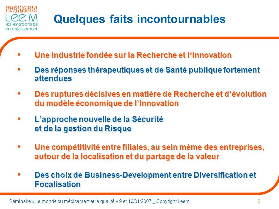 Séminaire « Le monde du médicament et la qualité » 9 et 10/01/2007 _ Copyright Leem13 Les Entreprises du Médicament en France en 2005 (4/4) Les effets indirects du secteur sur la R&D Les effets indirects du secteur sur la R&D 100 de CA HT dans lIndustrie 13,36 de CA HT dans la R&D Assez loin devant : -LIndustrie des équipements électriques et électroniques (9,34) -La Construction navale, aéronautique et ferroviaire (7,92 )