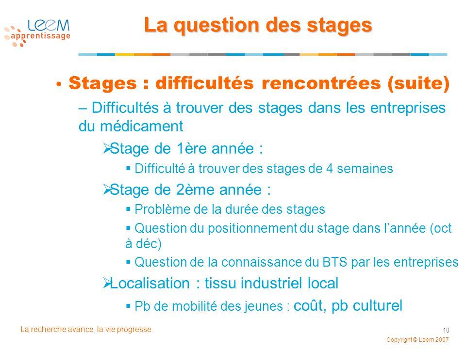 La recherche avance, la vie progresse. 10 Copyright © Leem 2007 Stages : difficultés rencontrées (suite) – Difficultés à trouver des stages dans les e