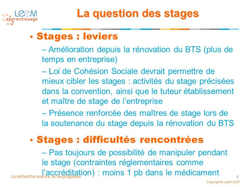 La recherche avance, la vie progresse. 9 Copyright © Leem 2007 La question des stages Stages : leviers – Amélioration depuis la rénovation du BTS (plu