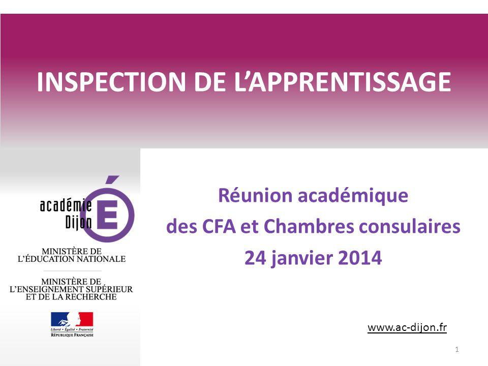 www.ac-dijon.fr INSPECTION DE LAPPRENTISSAGE Réunion académique des CFA et Chambres consulaires 24 janvier 2014 1