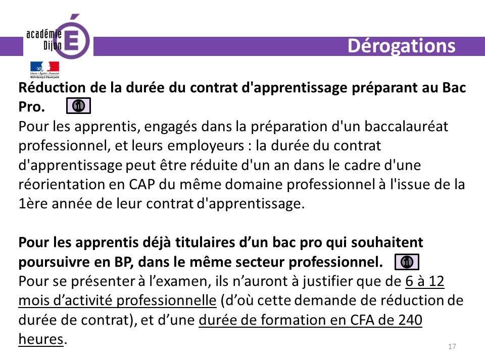 Dérogations Réduction de la durée du contrat d apprentissage préparant au Bac Pro.