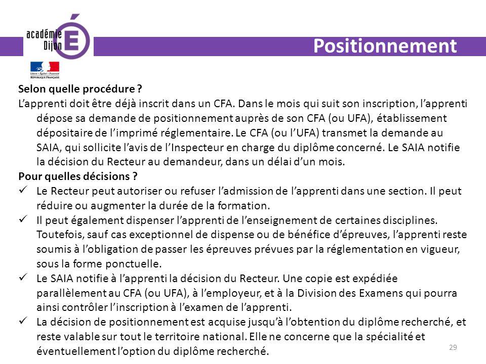 Positionnement Selon quelle procédure ? Lapprenti doit être déjà inscrit dans un CFA. Dans le mois qui suit son inscription, lapprenti dépose sa deman