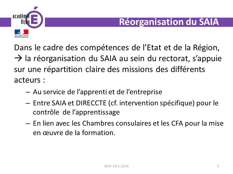 Réorganisation du SAIA Dans le cadre des compétences de lEtat et de la Région, la réorganisation du SAIA au sein du rectorat, sappuie sur une répartition claire des missions des différents acteurs : – Au service de lapprenti et de lentreprise – Entre SAIA et DIRECCTE (cf.