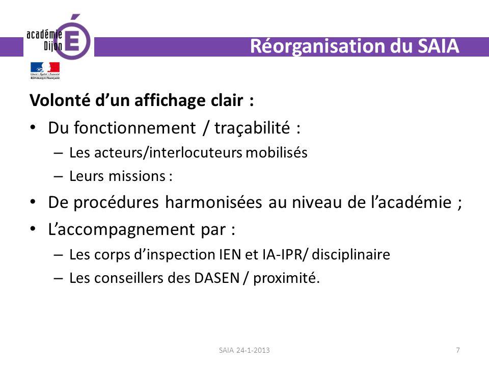 Réorganisation du SAIA Volonté dun affichage clair : Du fonctionnement / traçabilité : – Les acteurs/interlocuteurs mobilisés – Leurs missions : De pr