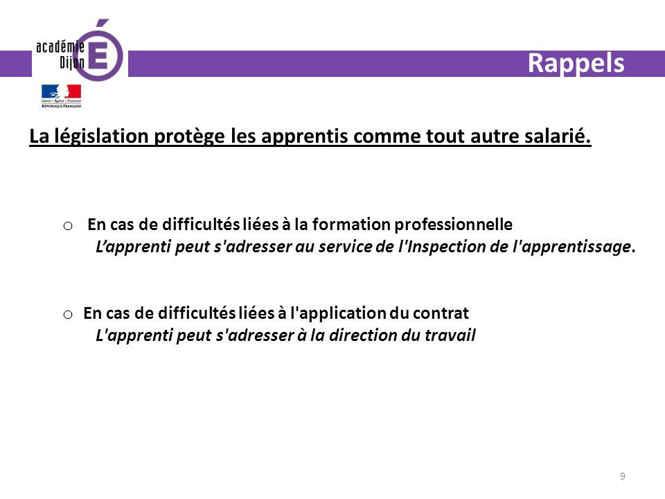agefiph Sylviane SECHAUD Déléguée Régionale agefiph Bourgogne et Franche Comté 30