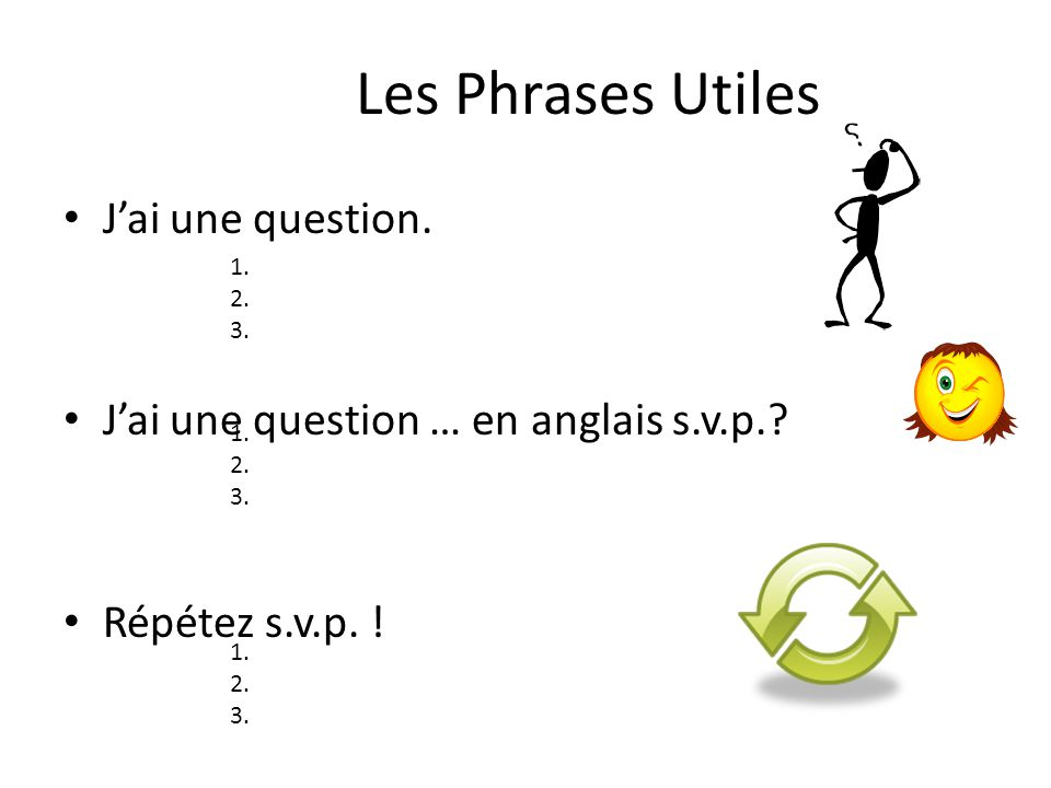 Les Phrases Utiles Jai une question. Jai une question … en anglais s.v.p.? Répétez s.v.p. ! 1. 2. 3. 1. 2. 3. 1. 2. 3.