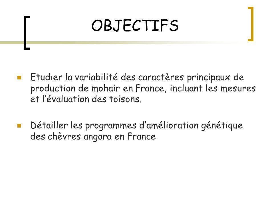 Schéma de sélection des chèvres Angora en France