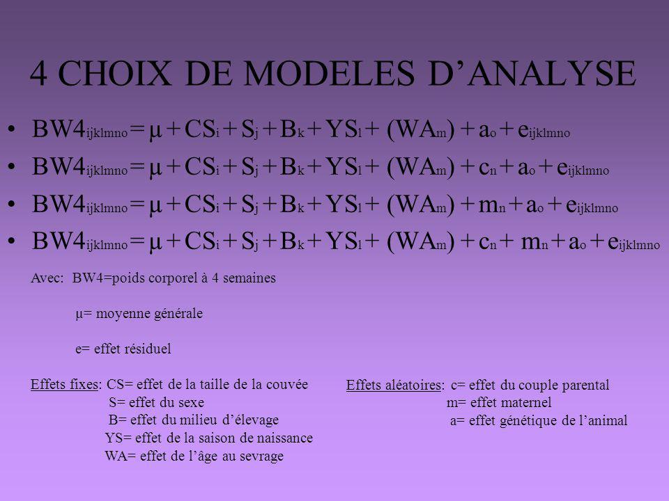 4 CHOIX DE MODELES DANALYSE BW4 ijklmno = µ + CS i + S j + B k + YS l + (WA m ) + a o + e ijklmno BW4 ijklmno = µ + CS i + S j + B k + YS l + (WA m )
