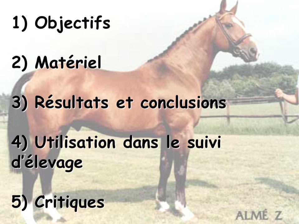 1) Objectifs 2) Matériel 3) Résultats et conclusions 4) Utilisation dans le suivi délevage 5) Critiques