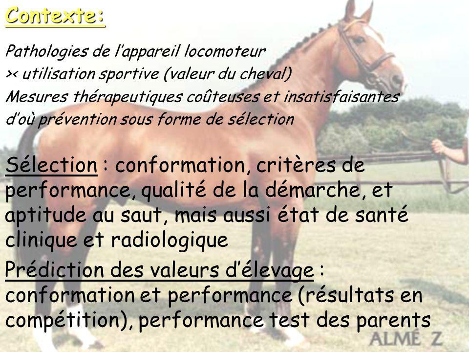 Contexte: Pathologies de lappareil locomoteur >< utilisation sportive (valeur du cheval) Mesures thérapeutiques coûteuses et insatisfaisantes doù prév