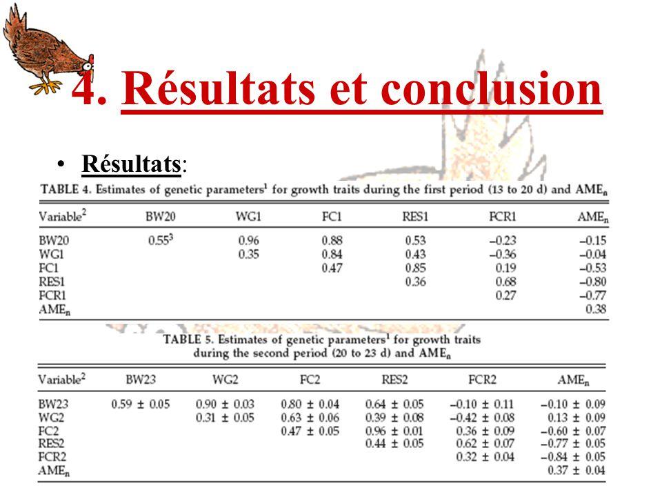 4. Résultats et conclusion Résultats: