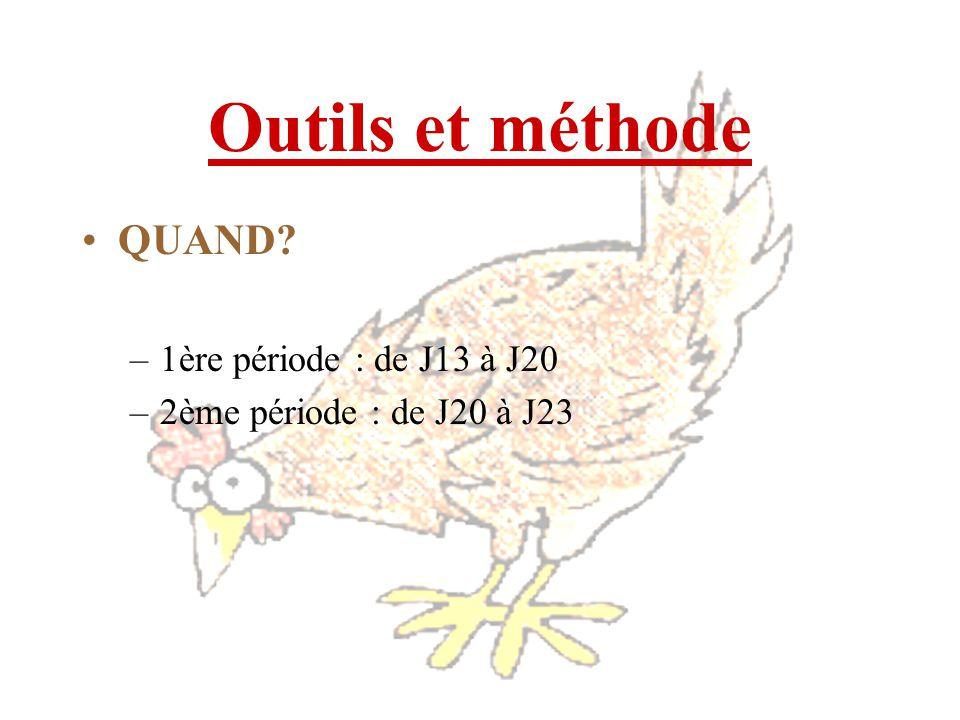 Outils et méthode COMMENT.