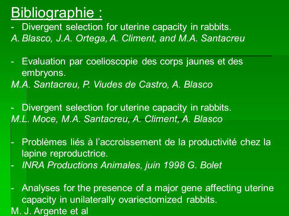Bibliographie : -Divergent selection for uterine capacity in rabbits.