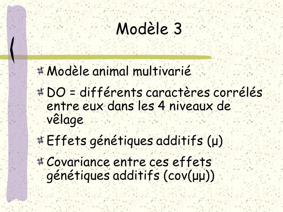 Modèle 3 Modèle animal multivarié DO = différents caractères corrélés entre eux dans les 4 niveaux de vêlage Effets génétiques additifs (μ) Covariance