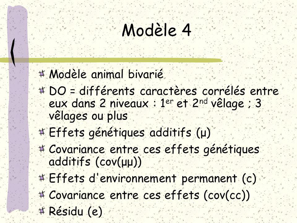 Modèle 4 Modèle animal bivarié DO = différents caractères corrélés entre eux dans 2 niveaux : 1 er et 2 nd vêlage ; 3 vêlages ou plus Effets génétique