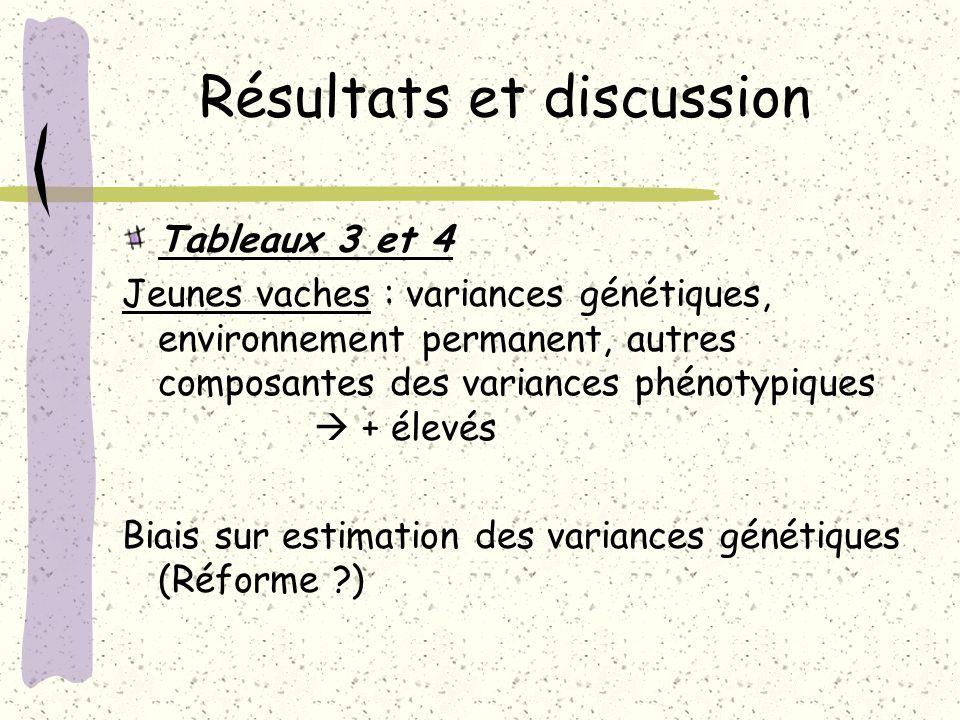 Résultats et discussion Tableaux 3 et 4 Jeunes vaches : variances génétiques, environnement permanent, autres composantes des variances phénotypiques