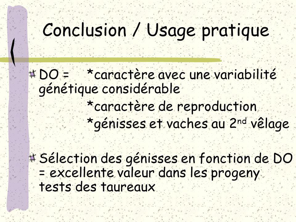 Conclusion / Usage pratique DO =*caractère avec une variabilité génétique considérable *caractère de reproduction *génisses et vaches au 2 nd vêlage S