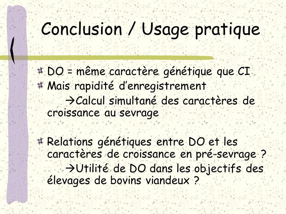 Conclusion / Usage pratique DO = même caractère génétique que CI Mais rapidité denregistrement Calcul simultané des caractères de croissance au sevrag