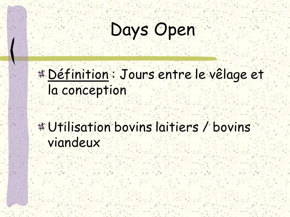 Days Open Définition : Jours entre le vêlage et la conception Utilisation bovins laitiers / bovins viandeux