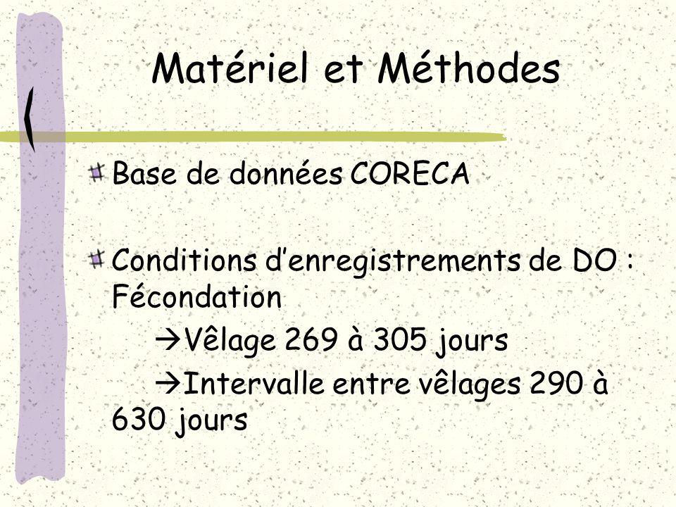 Matériel et Méthodes Base de données CORECA Conditions denregistrements de DO : Fécondation Vêlage 269 à 305 jours Intervalle entre vêlages 290 à 630