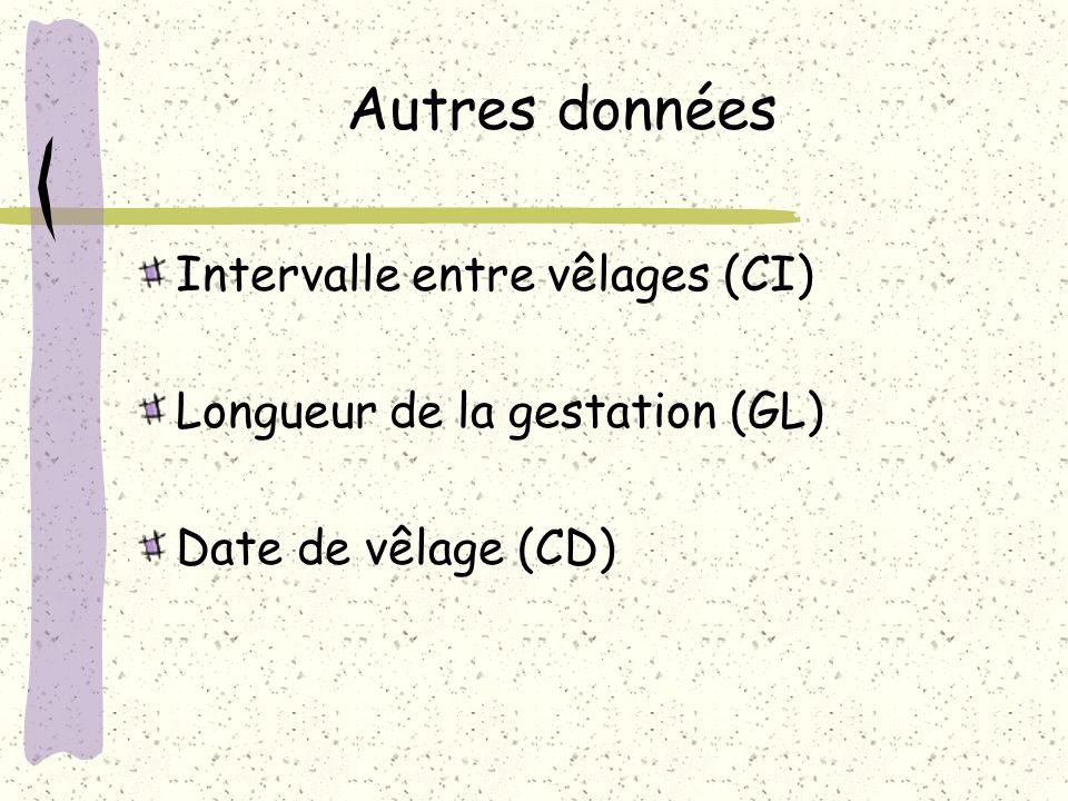 Autres données Intervalle entre vêlages (CI) Longueur de la gestation (GL) Date de vêlage (CD)
