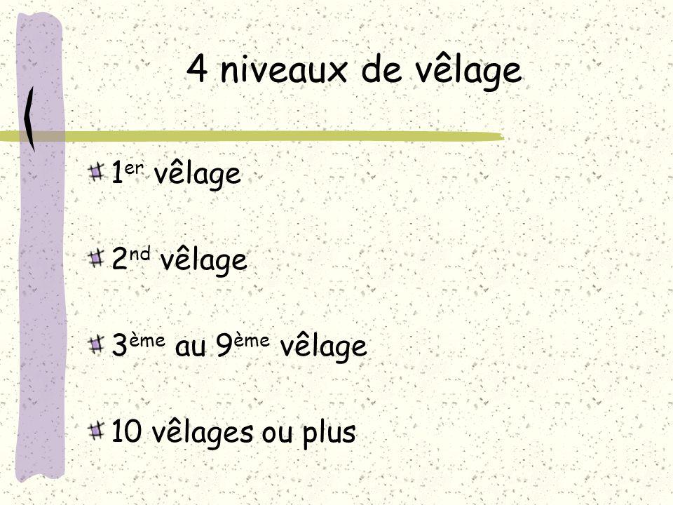 4 niveaux de vêlage 1 er vêlage 2 nd vêlage 3 ème au 9 ème vêlage 10 vêlages ou plus
