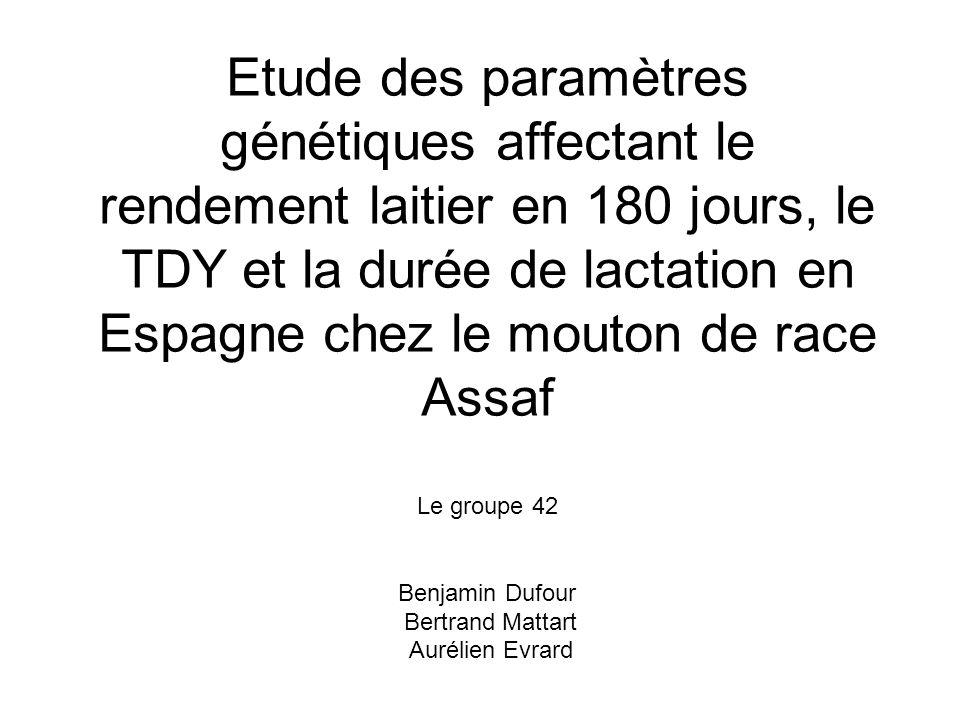 Objectif de létude : estimer limportance des paramètres génétiques affectant le TDY, le rendement laitier standardisé sur 180 jours et la durée de lactation dans un plan de sélection de la race Assaf.