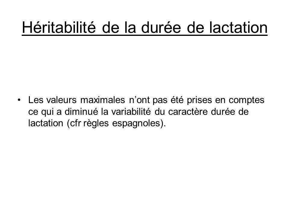 Héritabilité de la durée de lactation Les valeurs maximales nont pas été prises en comptes ce qui a diminué la variabilité du caractère durée de lacta