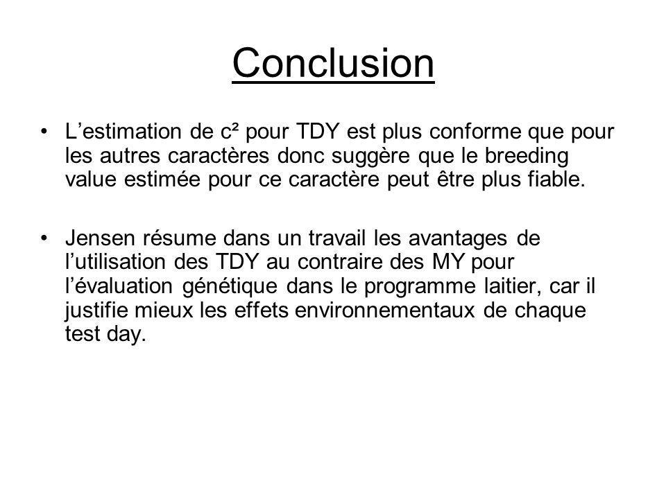 Conclusion Lestimation de c² pour TDY est plus conforme que pour les autres caractères donc suggère que le breeding value estimée pour ce caractère pe