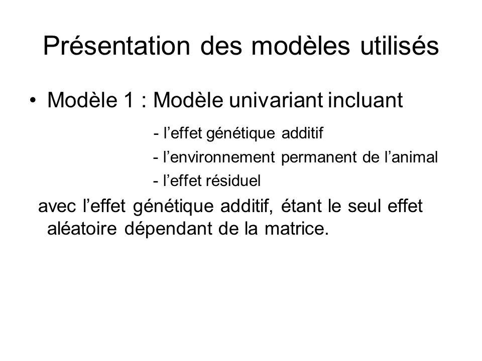 Présentation des modèles utilisés Modèle 2 : Modèle multivariant Ici, les 3 caractères de production sont analysés; incluant leffet génétique additif, leffet environnemental permanent et leffet résiduel, ceux-ci étant choisis de manière aléatoire.