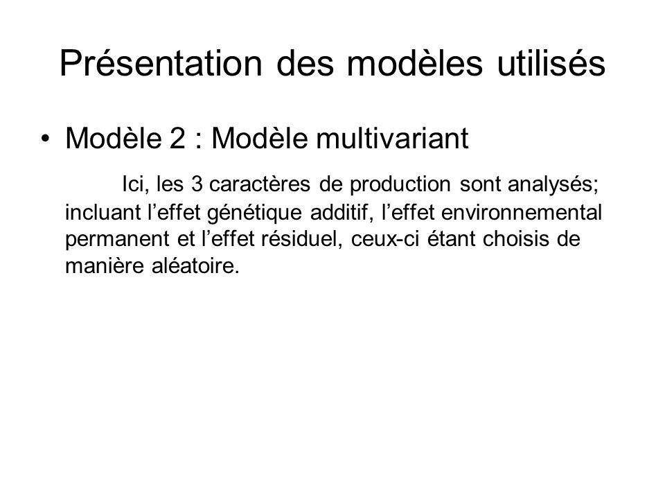 Présentation des modèles utilisés Modèle 2 : Modèle multivariant Ici, les 3 caractères de production sont analysés; incluant leffet génétique additif,