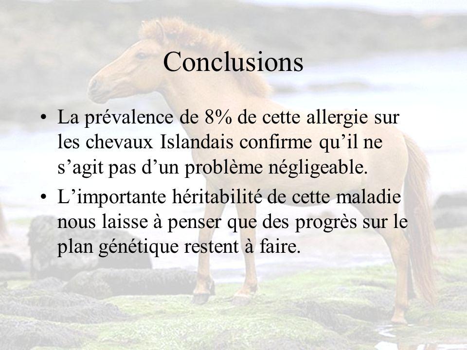 Conclusions La prévalence de 8% de cette allergie sur les chevaux Islandais confirme quil ne sagit pas dun problème négligeable.