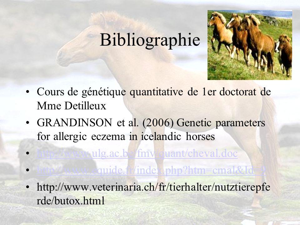 Bibliographie Cours de génétique quantitative de 1er doctorat de Mme Detilleux GRANDINSON et al.