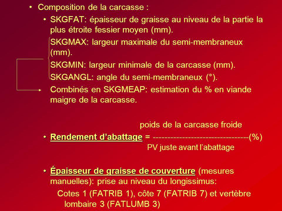 Composition de la carcasse : SKGFAT: épaisseur de graisse au niveau de la partie la plus étroite fessier moyen (mm). SKGMAX: largeur maximale du semi-