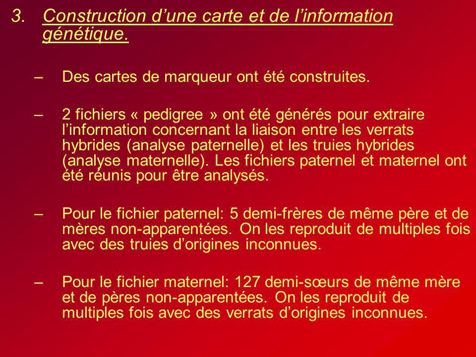 3.Construction dune carte et de linformation génétique. –Des cartes de marqueur ont été construites. –2 fichiers « pedigree » ont été générés pour ext