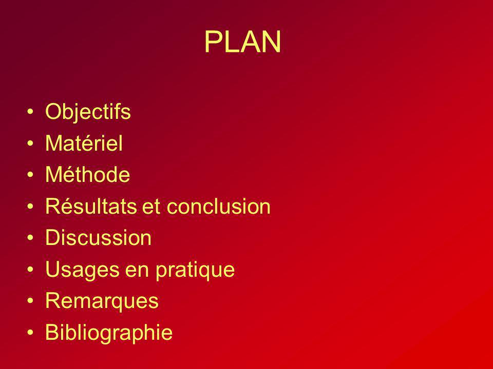 PLAN Objectifs Matériel Méthode Résultats et conclusion Discussion Usages en pratique Remarques Bibliographie