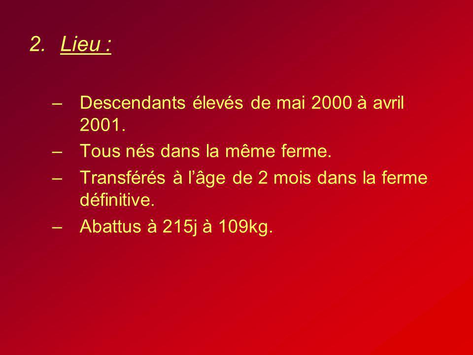 2.Lieu : –Descendants élevés de mai 2000 à avril 2001. –Tous nés dans la même ferme. –Transférés à lâge de 2 mois dans la ferme définitive. –Abattus à
