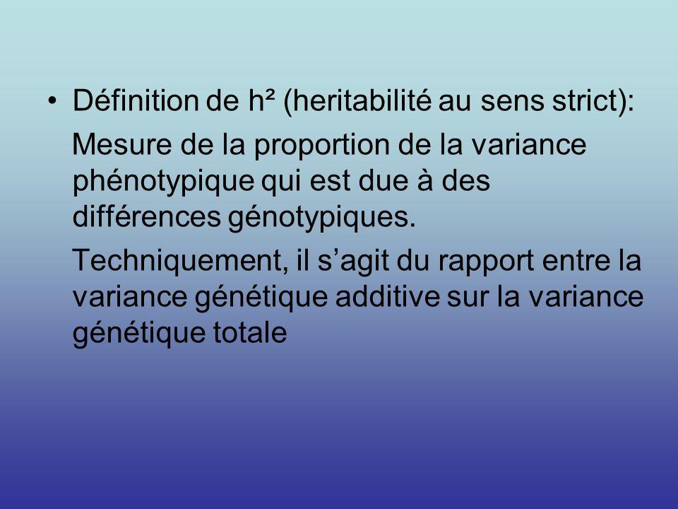 Définition de h² (heritabilité au sens strict): Mesure de la proportion de la variance phénotypique qui est due à des différences génotypiques. Techni