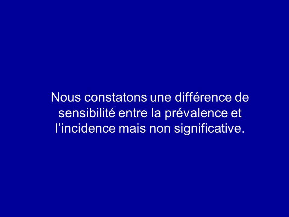 Nous constatons une différence de sensibilité entre la prévalence et lincidence mais non significative.