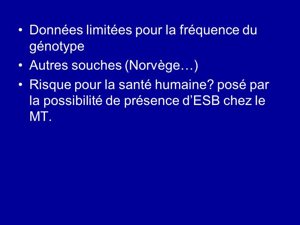 Données limitées pour la fréquence du génotype Autres souches (Norvège…) Risque pour la santé humaine? posé par la possibilité de présence dESB chez l