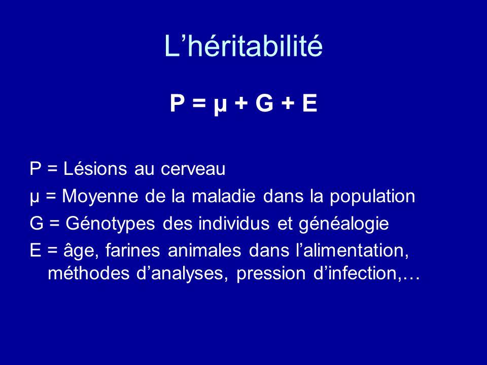 Lhéritabilité P = µ + G + E P = Lésions au cerveau µ = Moyenne de la maladie dans la population G = Génotypes des individus et généalogie E = âge, far