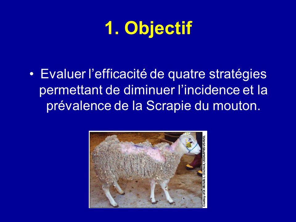 1. Objectif Evaluer lefficacité de quatre stratégies permettant de diminuer lincidence et la prévalence de la Scrapie du mouton.
