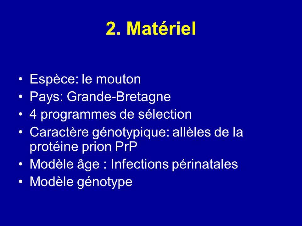 2. Matériel Espèce: le mouton Pays: Grande-Bretagne 4 programmes de sélection Caractère génotypique: allèles de la protéine prion PrP Modèle âge : Inf