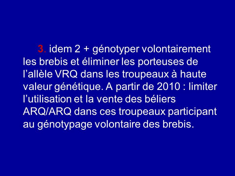 3. idem 2 + génotyper volontairement les brebis et éliminer les porteuses de lallèle VRQ dans les troupeaux à haute valeur génétique. A partir de 2010