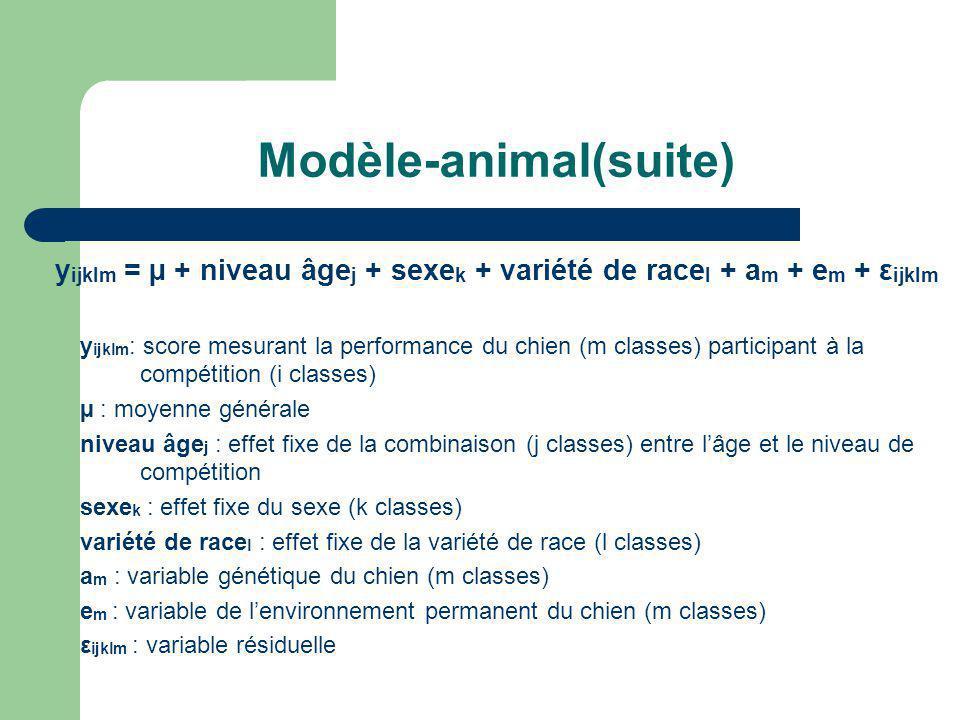 Modèle-animal(suite) y ijklm = µ + niveau âge j + sexe k + variété de race l + a m + e m + ε ijklm y ijklm : score mesurant la performance du chien (m