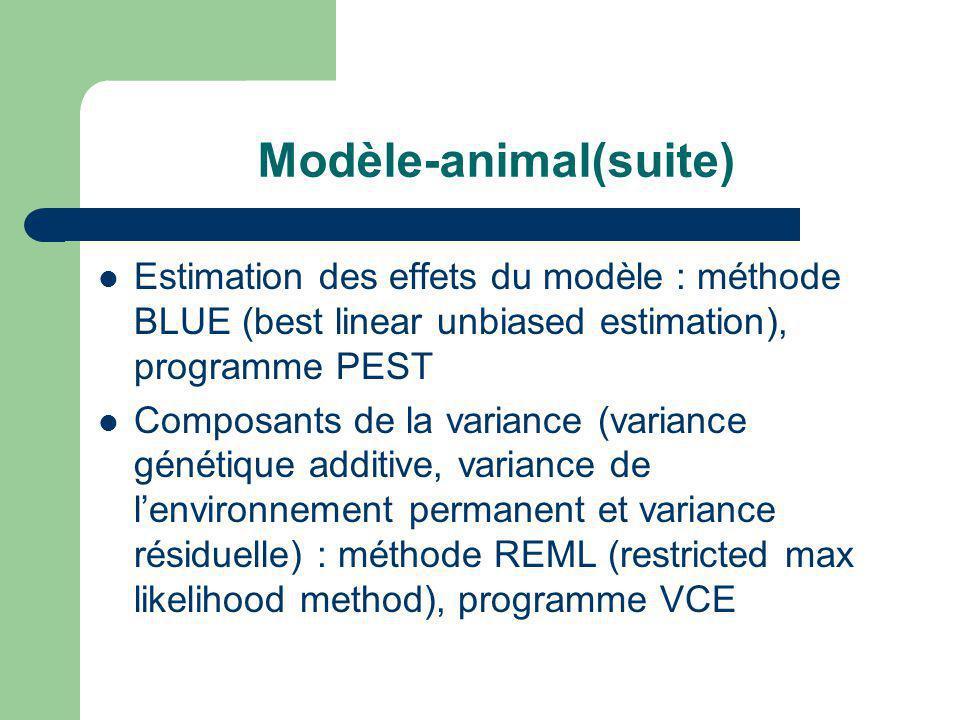 Modèle-animal(suite) Estimation des effets du modèle : méthode BLUE (best linear unbiased estimation), programme PEST Composants de la variance (varia